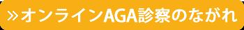 オンラインAGA診察の流れ