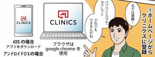 マンガでわかるオンライン診察